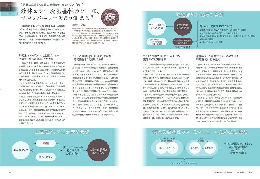 検証&解説/GOLD MONKEY(網野三之助